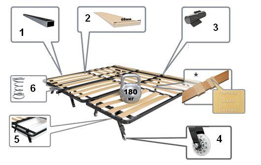 конструкции «аккордеон»