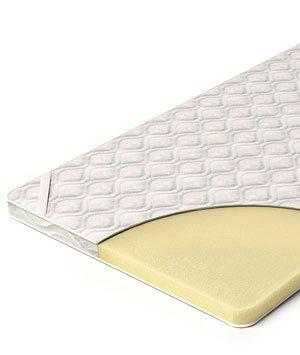 Степень жесткости тонких матрасов для дивана