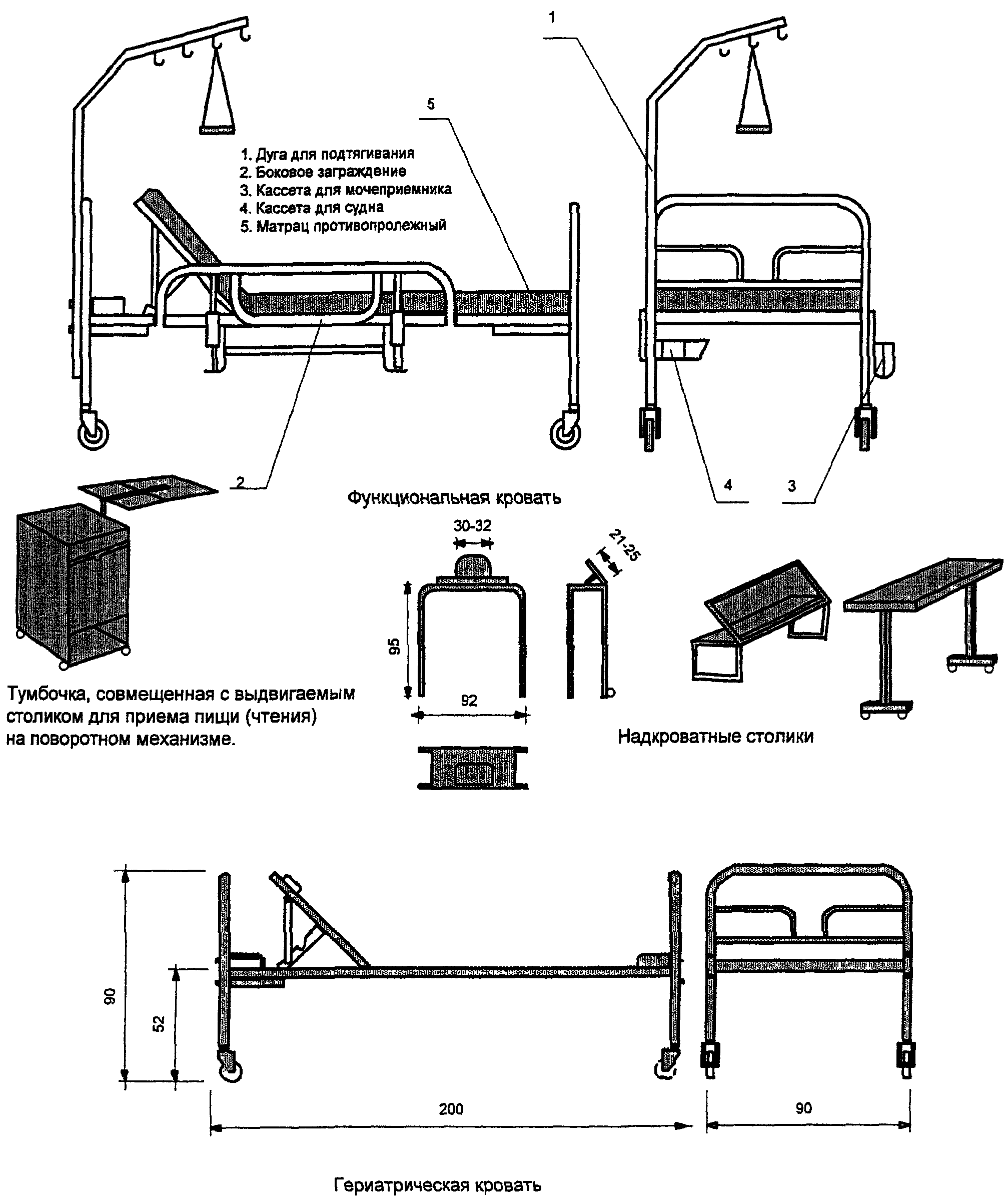 Используемые материалы и механизмы